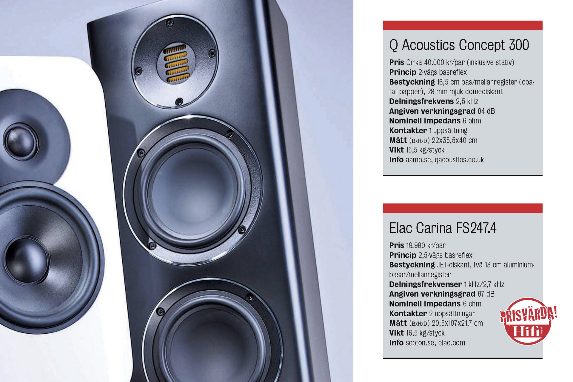 ELAC Carina FS247.4 test review